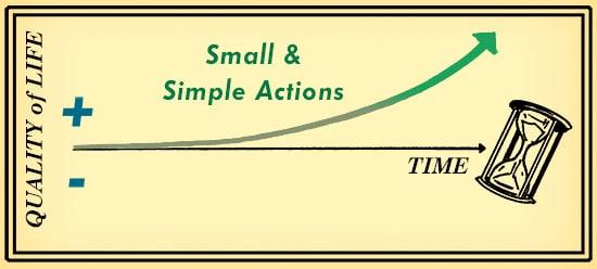 [Imagem: Small-Things-Over-Time-2.jpg]