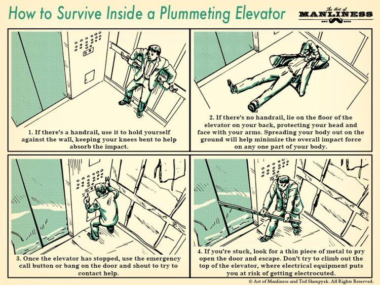 Plummeting Elevator 1