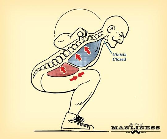 valsalva maneuver weightlifting illustration
