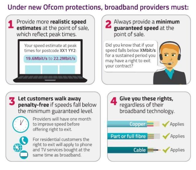 Source: Ofcom