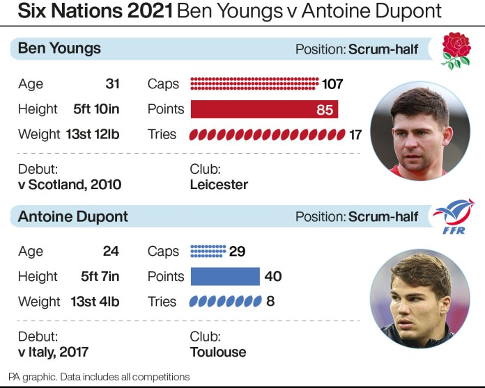 PA graphic showing a head-to-head of Ben Youngs v Antoine Dupont