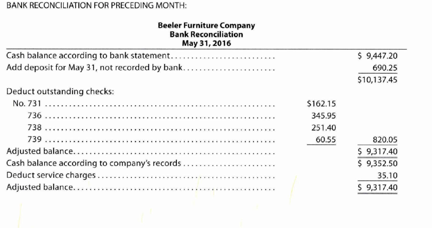 Beeler Furniture Company Deposits All Cash Receipts Each