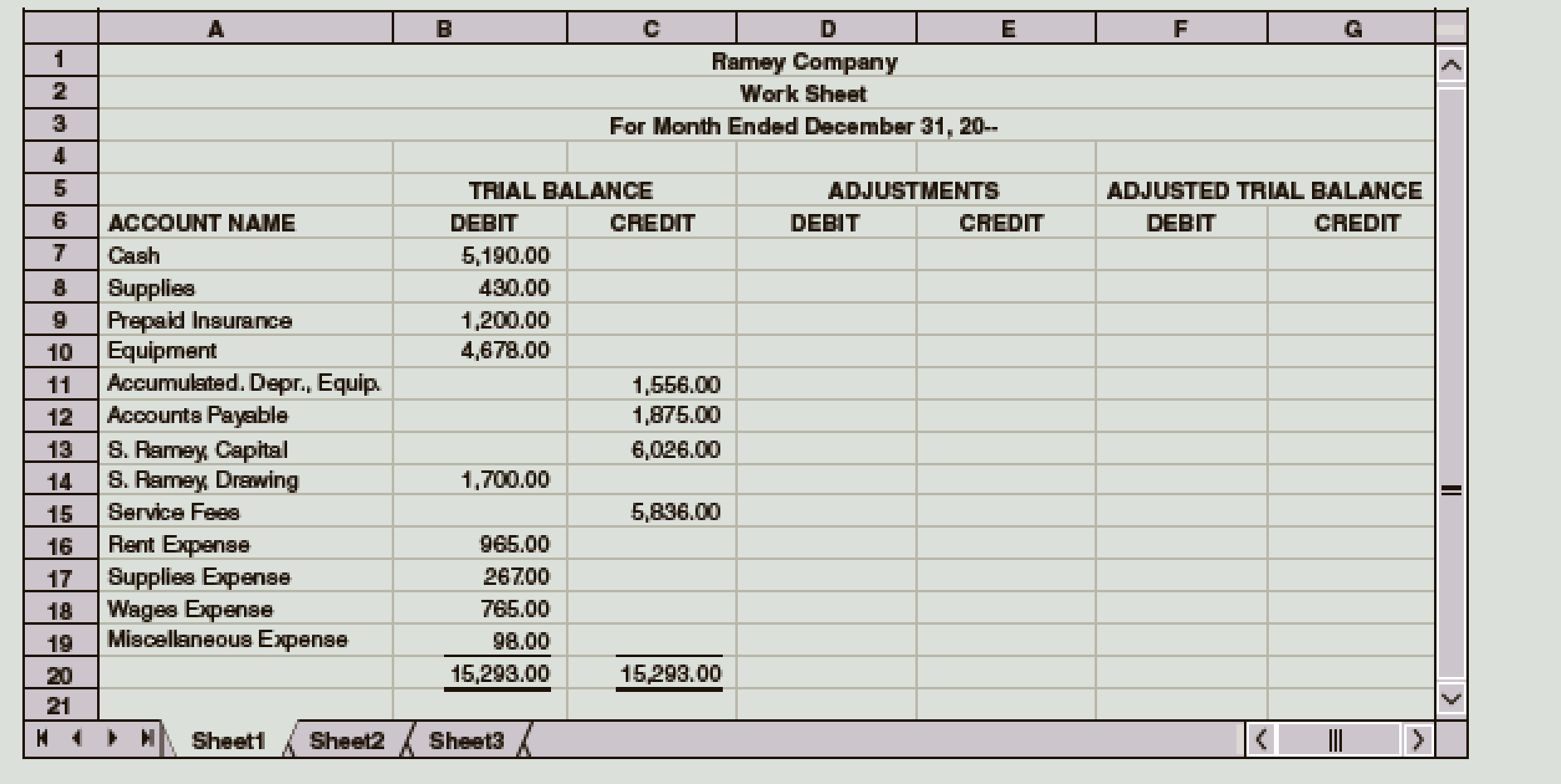 Complete The Work Sheet For Ramey Company Dated December