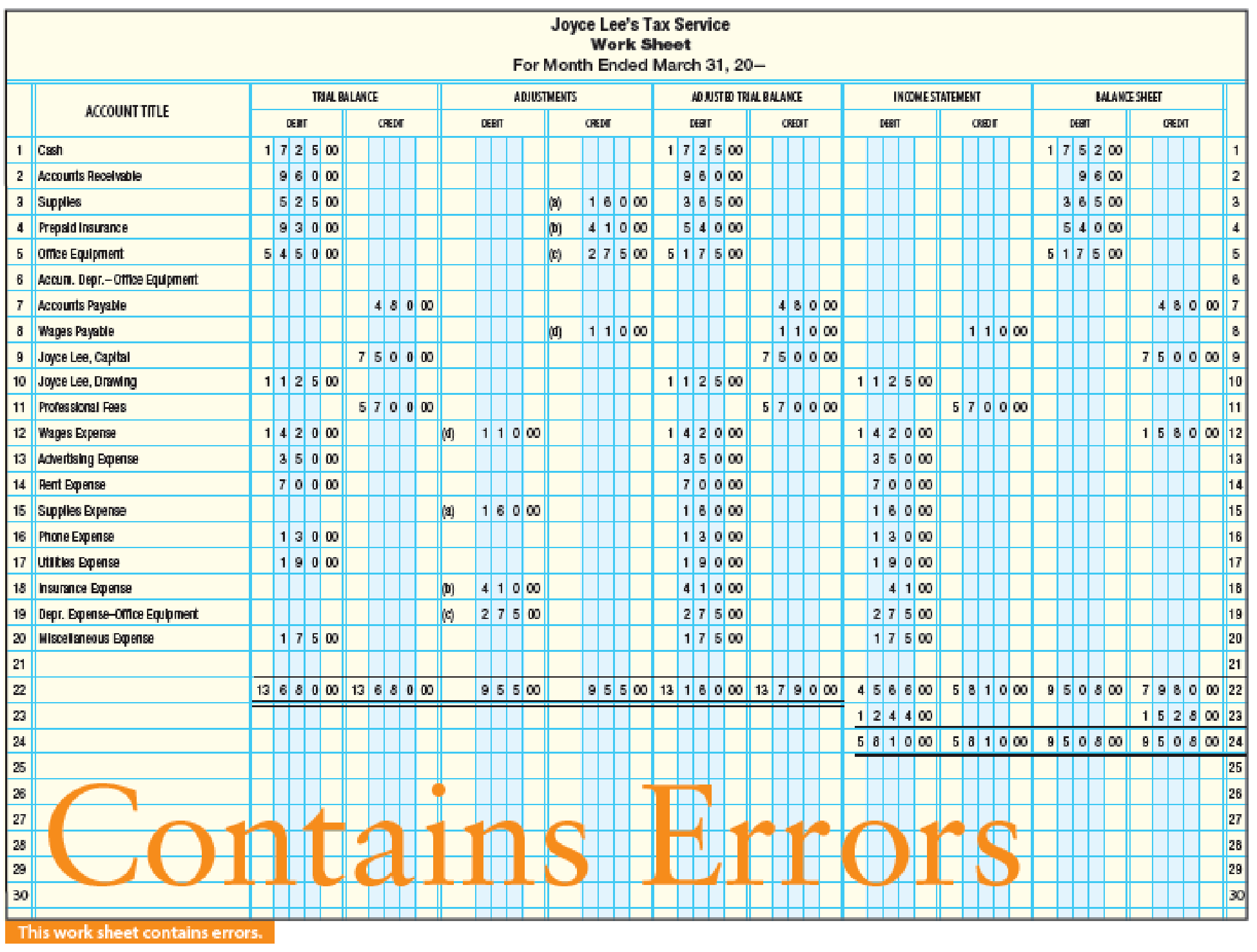 Correcting Work Sheet With Errors A Beginning Accounting