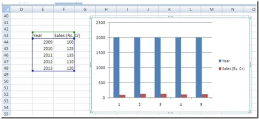 Plotting Data in Graph