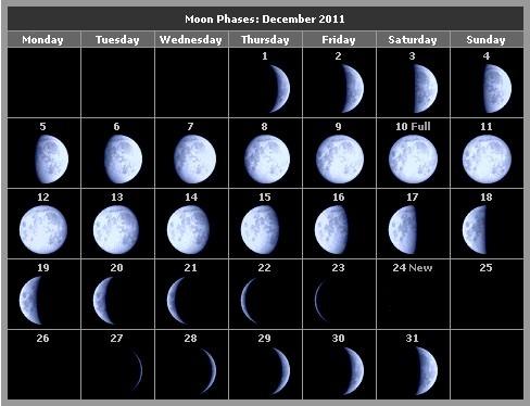 Картинки по запросу фото лунного календаря