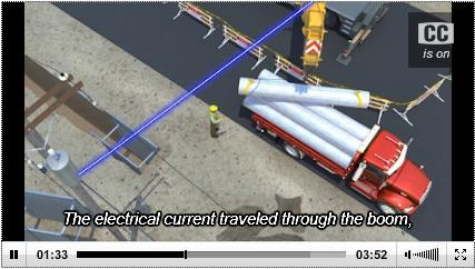 Construction v-tool on preventing electrocutions with cranes