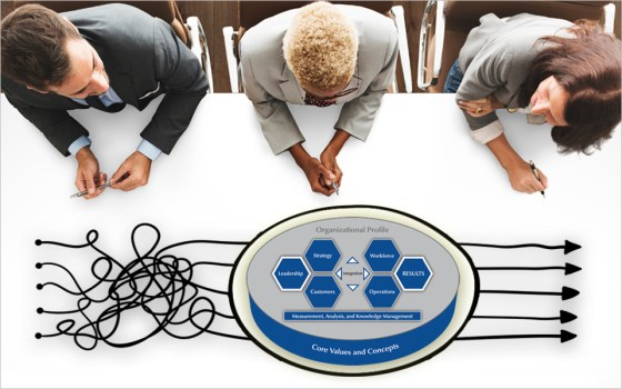 A Tactical Approach to Make the Baldrige Framework Less Daunting