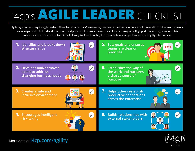Infographic Agile Leader Checklist