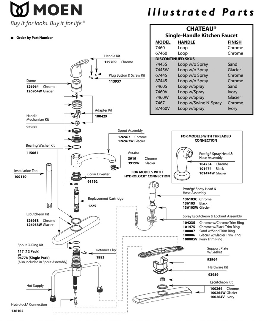 leaky moen kitchen faucet repair 8