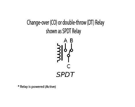 all you need to know about a relays  6 steps with pictures