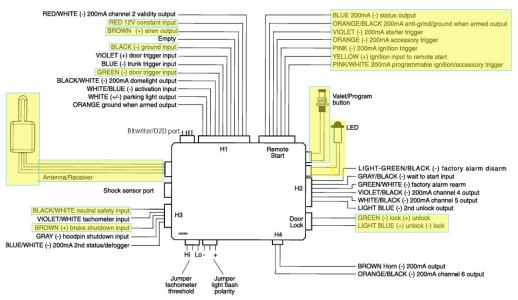 avital remote start wiring toyota  wiring diagram electron