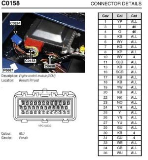 Td5 Wiring Diagram  Defender Forum  LR4x4  The Land Rover Forum
