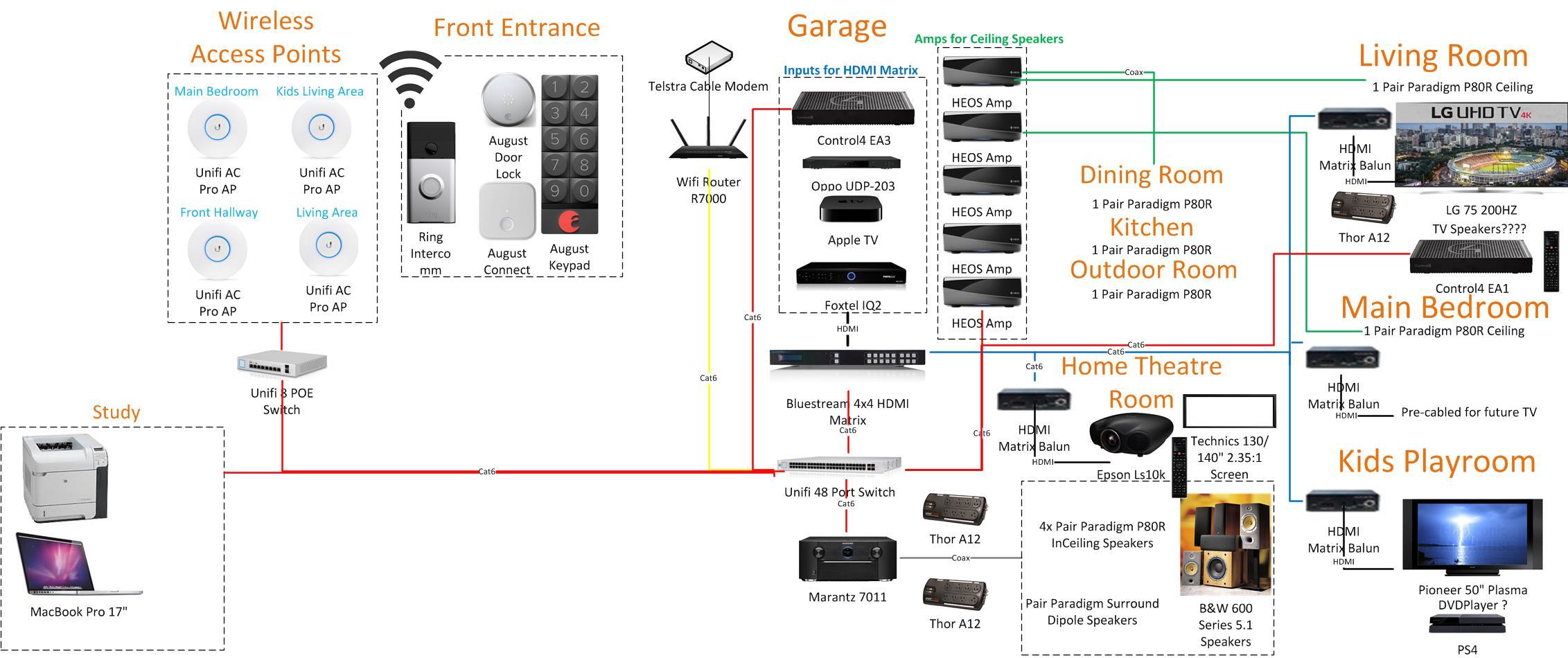 Apple Tv Wiring Diagram Free Download Wiring Diagram   Xwiaw apple ...