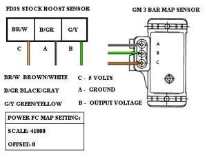 GM 3 bar map sensor calibration  G4  Link Engine Management
