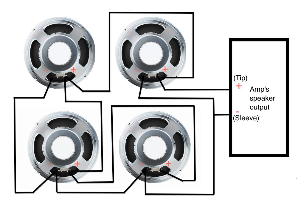 Speaker Cabinet Wiring