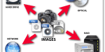 An effective workflow for photographers - a picture's worth