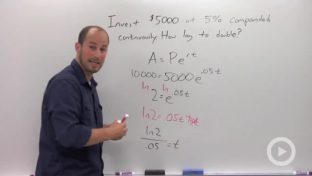 Compound Interest Continuously