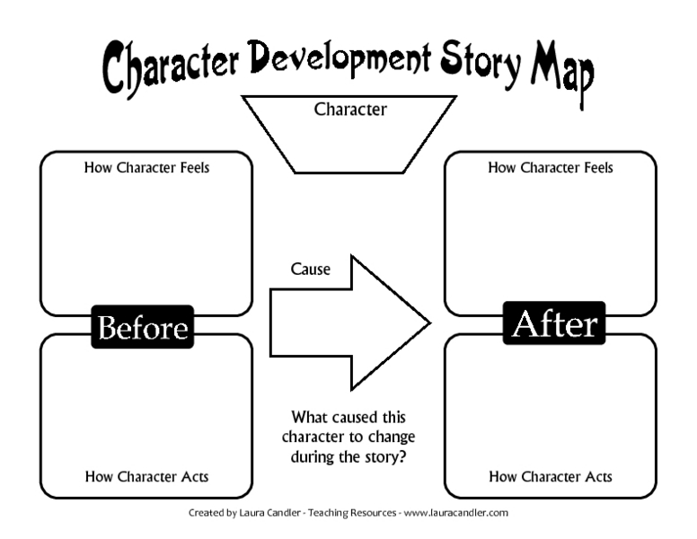 Printables Character Development Worksheet development worksheet davezan character davezan