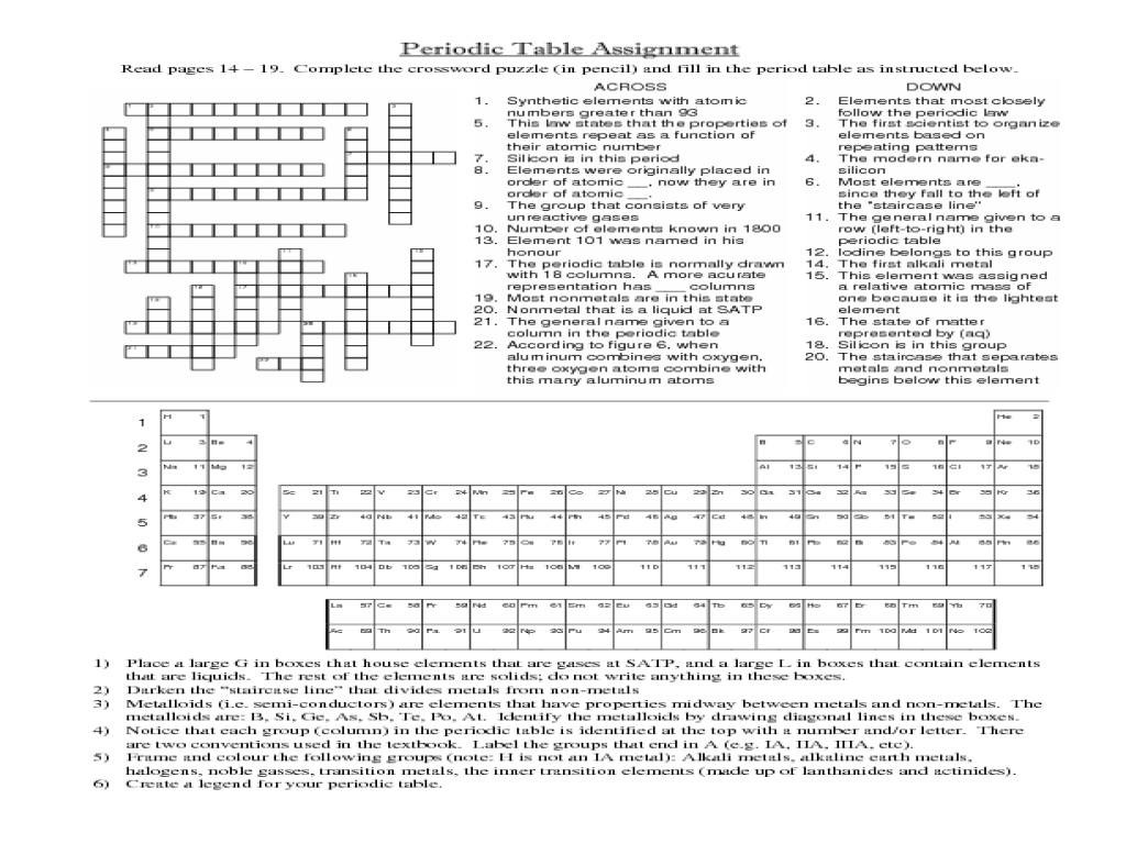 Worksheet Trends In The Periodic Table Worksheet Grass Fedjp Worksheet Study Site
