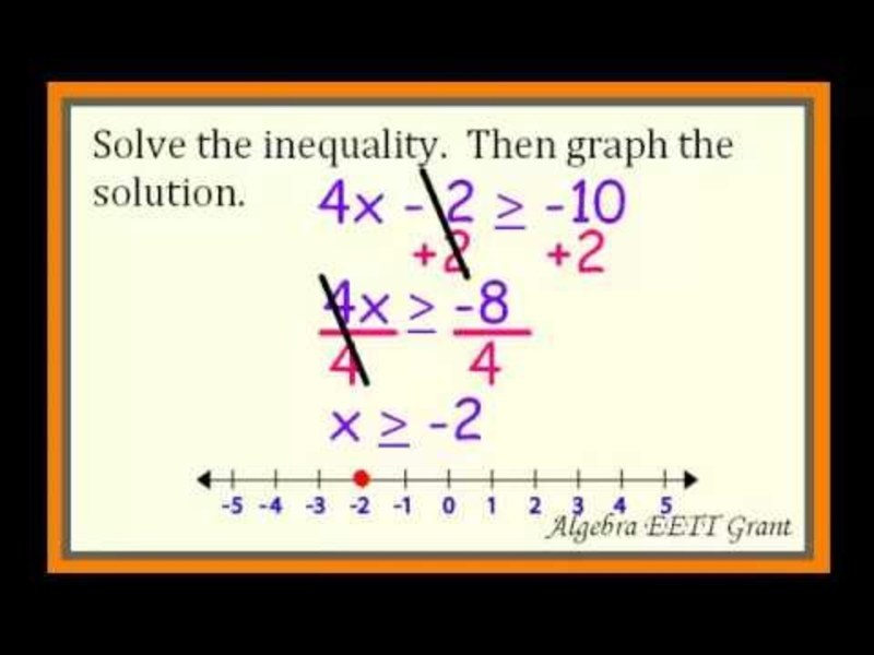 Graphing Inequalities And Solving Worksheets