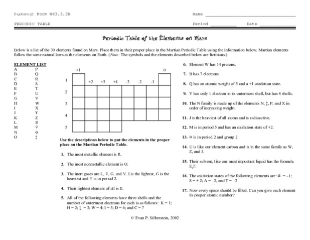 Periodic table of the elements on mars worksheet answers periodic periodic table worksheet answers brokeasshome com urtaz Choice Image
