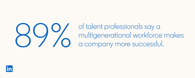 Statistic from the Global Talent Trends 2020 report: 89% of talent professionals say a multigenerational workforce makes a company more successful.