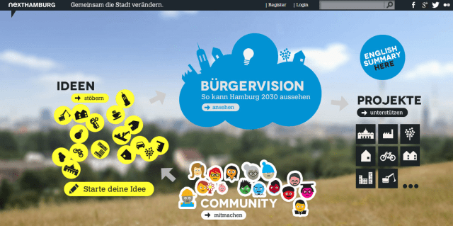 Next Hamburg: An online platform to collect ideas from citizens for future city building