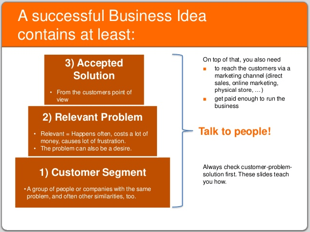 successful business idea criteria