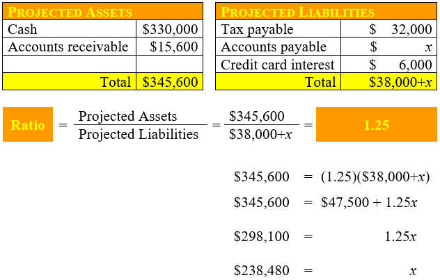 Working Capital loan amount calculation example