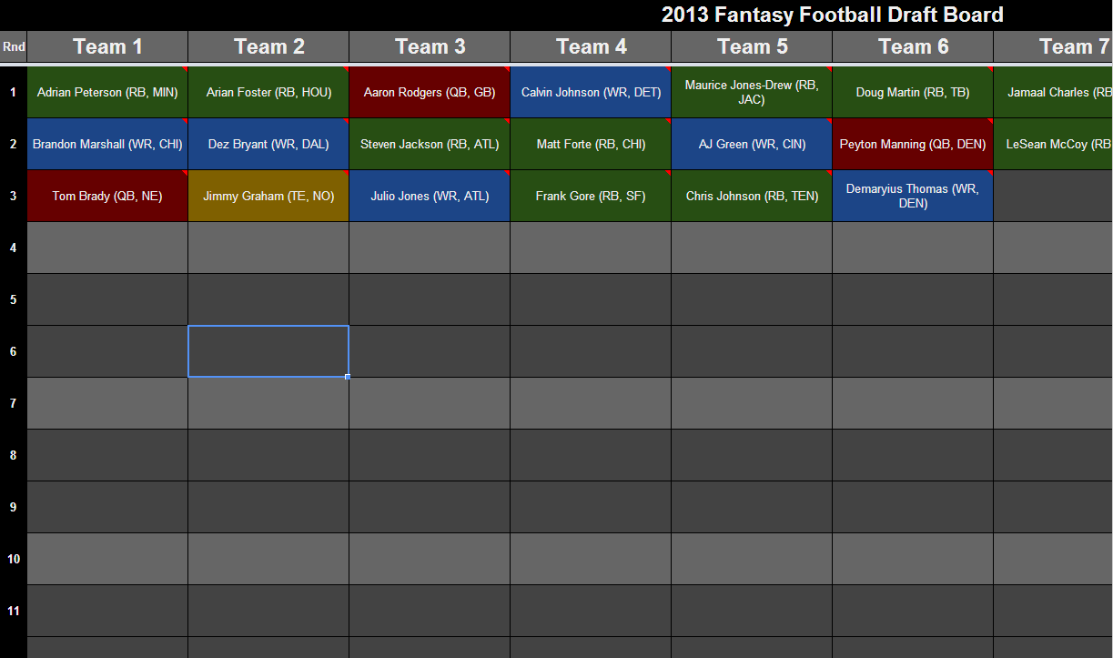 2013 Fantasy Football Digital Draft Boards