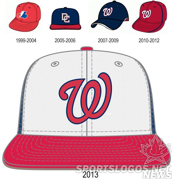 Walgreens Logo Washington Nationals