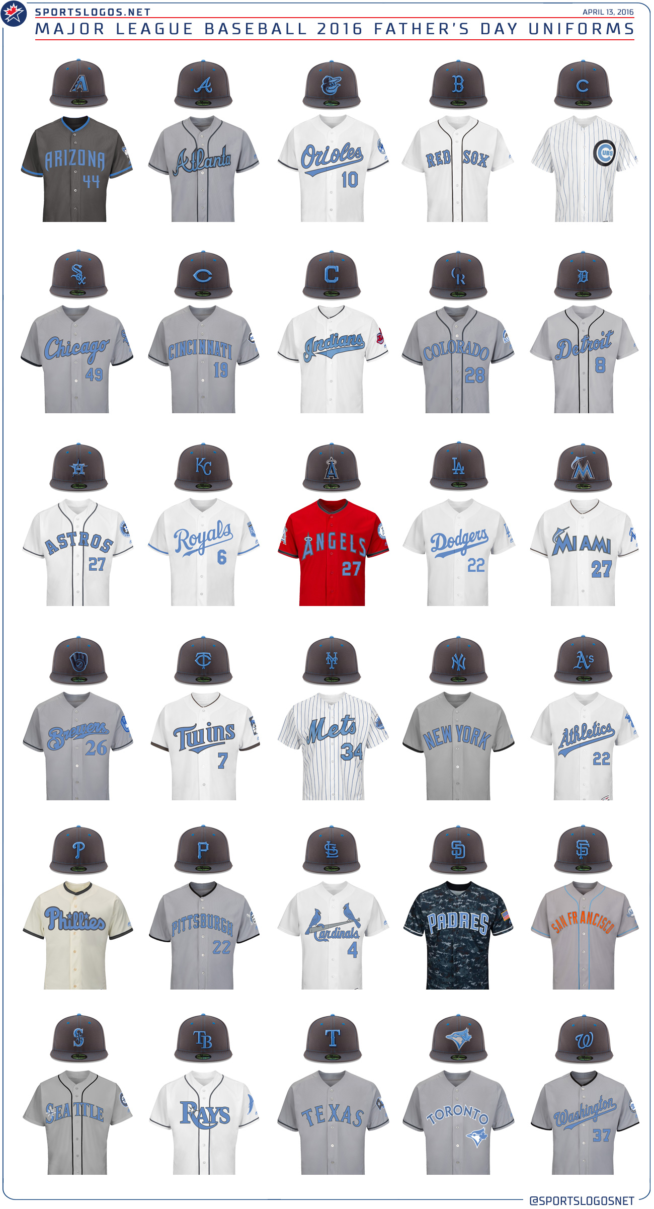 e160bfcfc MLB specialty uniforms. It s simply too much – The Dutch Baseball ...