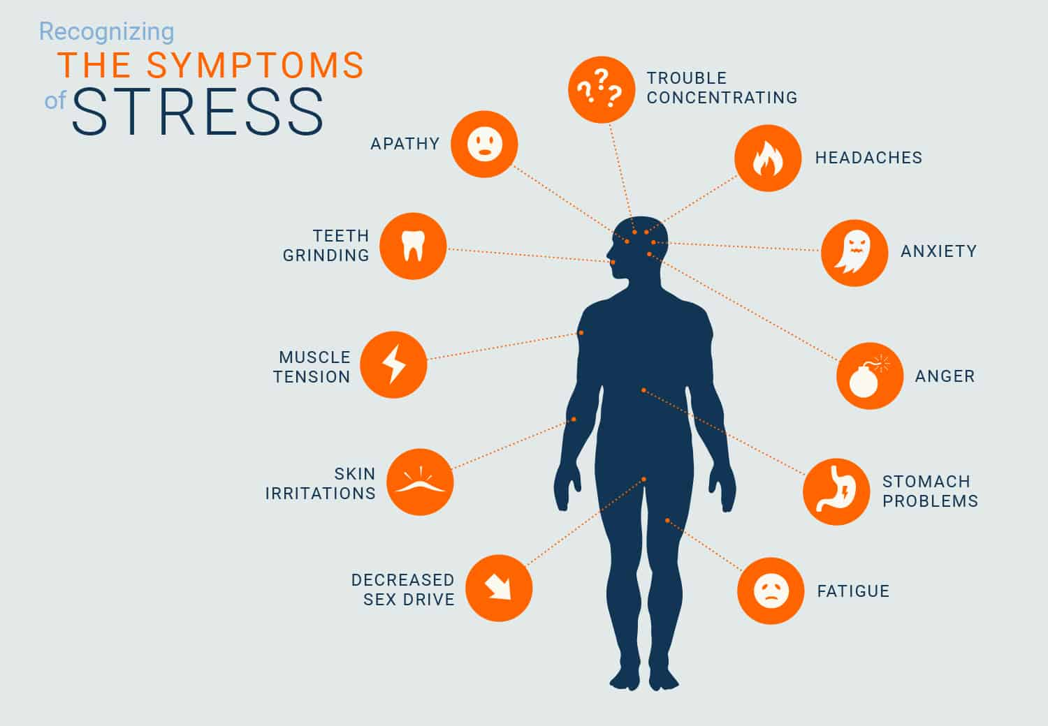 What Is Stress Reasons Behind Stress