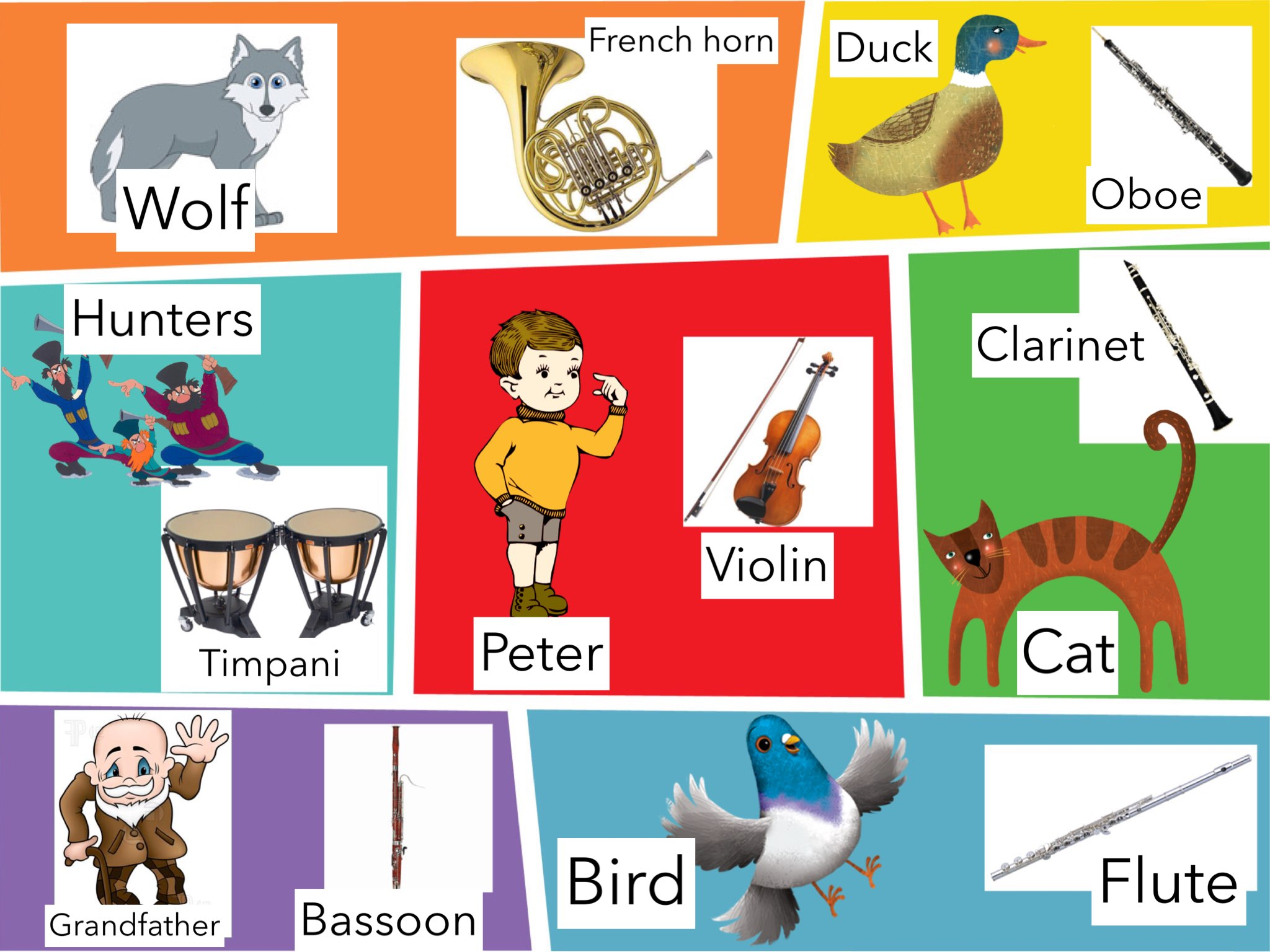 Play Peter And The Wolf Instruments By Sophie Taft