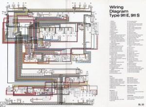 Elektrisch schema 911 '69 (US)  Elektrische installatie