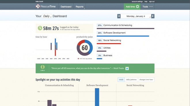 RescueTime Your Daily dashboard