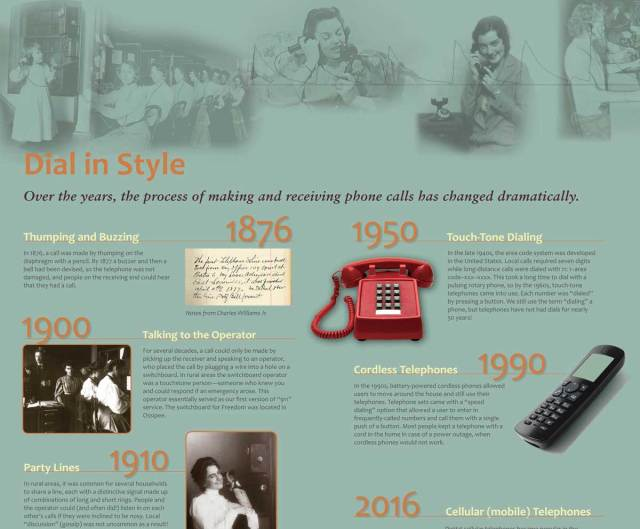 The History of the Telephone exhibit at the Freedom Historical Society