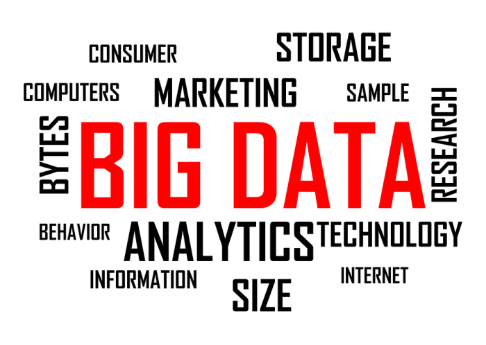 big data analysis techniques