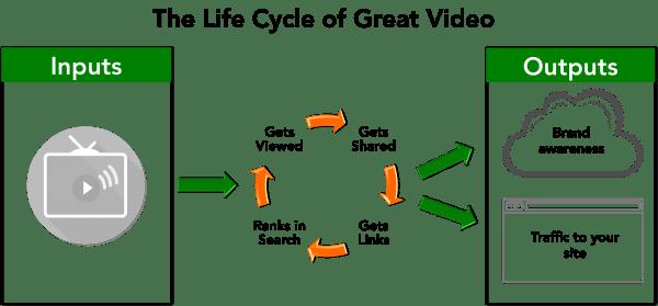 image-1-video-marketing