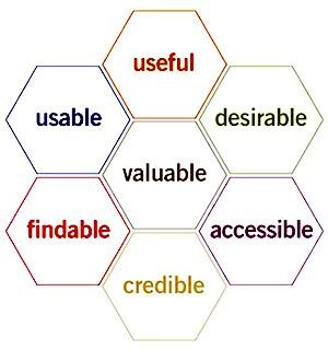 user-experience-features-3