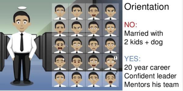 component 4 orientation