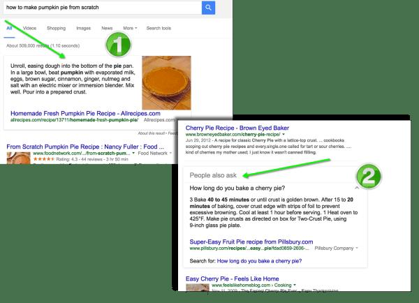 Google-Questions