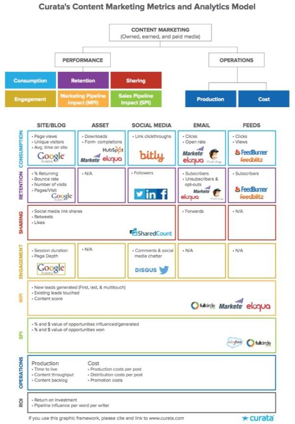 curata-infographic