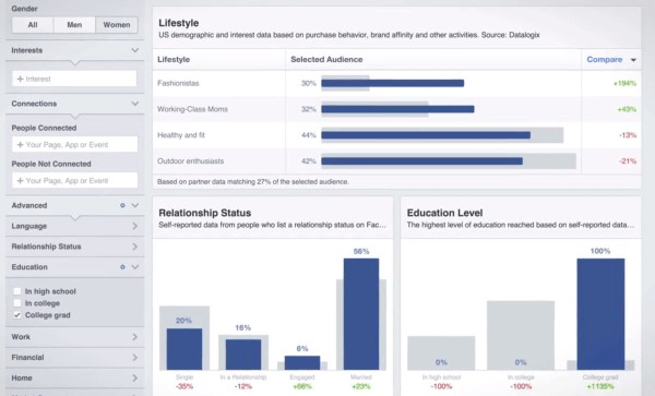 larry-kim-facebook-audience-insights
