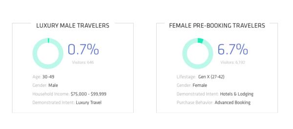 travelers-survey