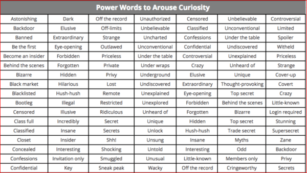 arouse curiosity power words Twin Front