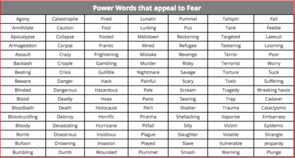 fear power words Twin Front