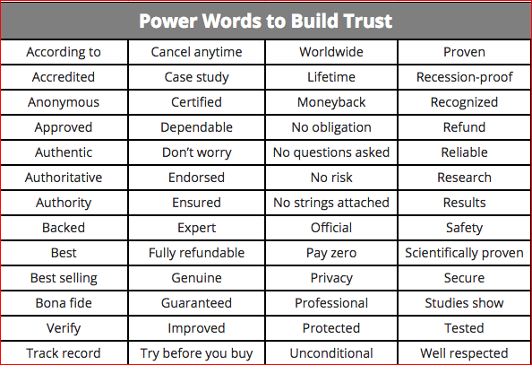 trust power words Twin Front