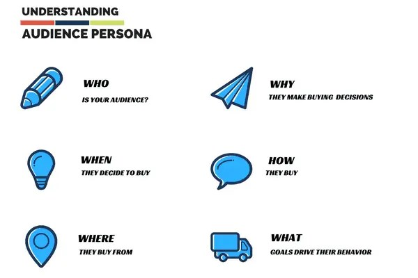 Audience-Persona